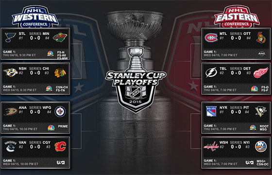 2015 NHL Stanley Cup Playoffs TV Schedule: First Round