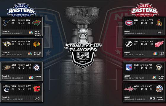 NHL Stanley Cup Playoffs First Round Games 5-6 April 25-26