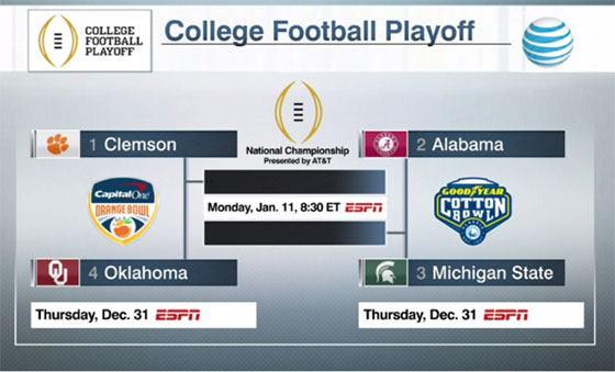 College Football Playoff 2015-16